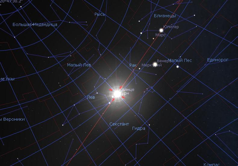 Солнце в 150 году в летнее солнцестояние