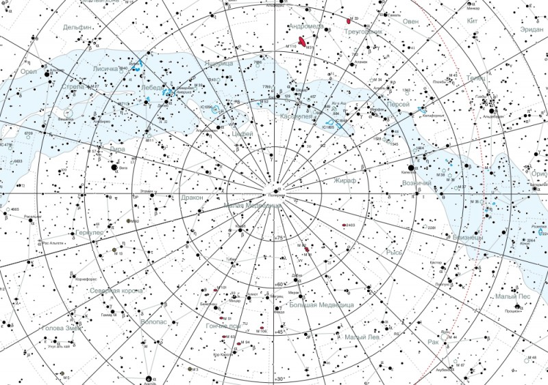 Beginners Star atlas