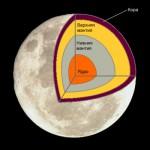 Структура Луны