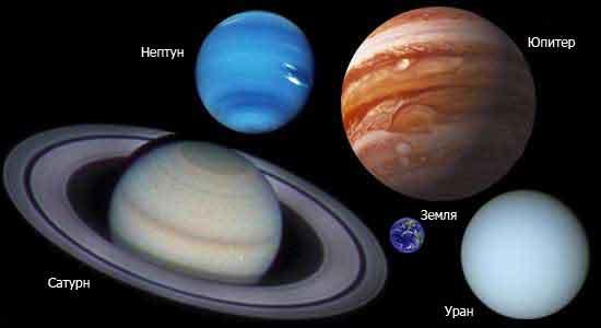 Сравнительные размеры Газовых планет с Землей